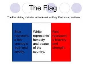 what do the colors of the flag stand for power point