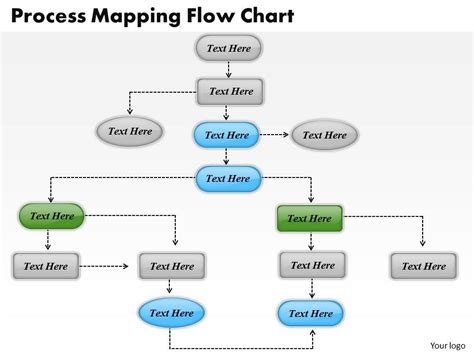 1013 Busines Ppt Diagram Process Mapping Flow Chart Process Map Template Powerpoint
