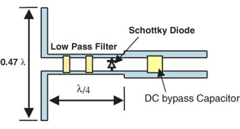 schottky diode equivalent schottky diode used in rectenna 28 images global analysis of rectifying antenna with gan