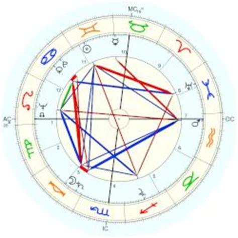 george h w bush date of birth h w bush date of birth george h w bush horoscope for birth