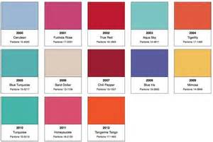 pantone color trends fall spring color trends pantone 2014 2015 fashion trends 2016 2017