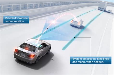 Toyota Vehicle To Vehicle Communication Diagram Photo 17