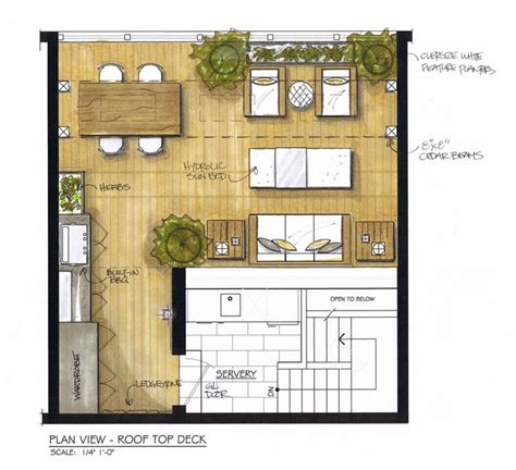 roof garden floor plan roof garden floor plan www pixshark com images
