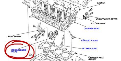 transmission control 1992 honda civic electronic valve timing service manual transmission control 2012 honda odyssey electronic valve timing honda accord