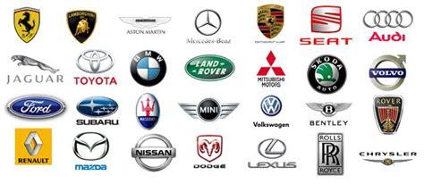 Unique Car Logo Ideal | Logos Design Favorite W Car Logo Name