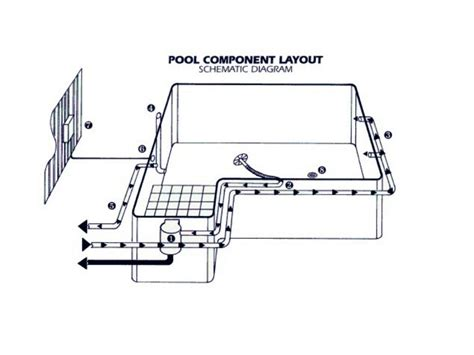 piping diagram for swimming pool wiring diagram with