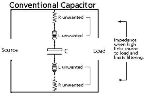 capacitor circuit equivalent dnm products capacitors overview