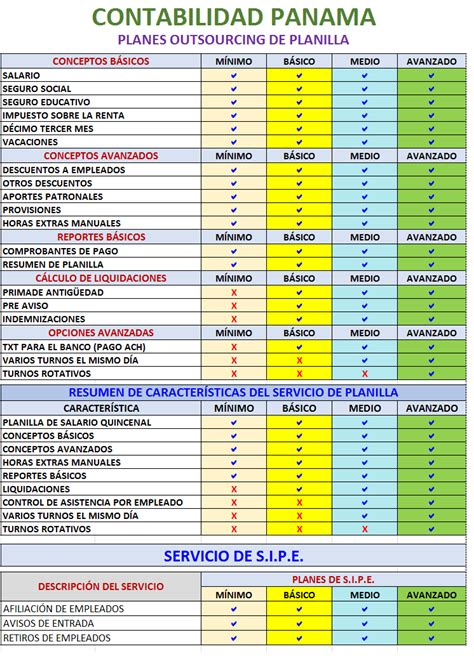 planilla de empleados contabilidad general servicio de planilla contabilidad panama