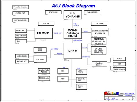 downloads asus motherboard schematic diagram