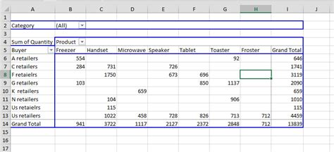 Refresh A Pivot Table by Best Excel Tutorial Refreshing Pivot Table Data