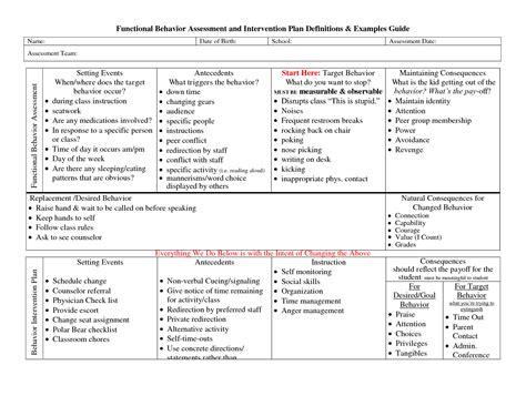 Behavior Intervention Plan Template Doc