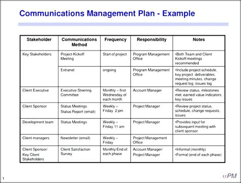project management plan template pmbok 98 pmbok communication plan template stakeholder toby