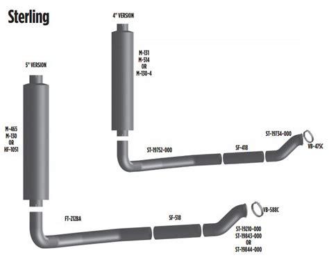 isx mins engine wiring harness diagram engine fan diagram