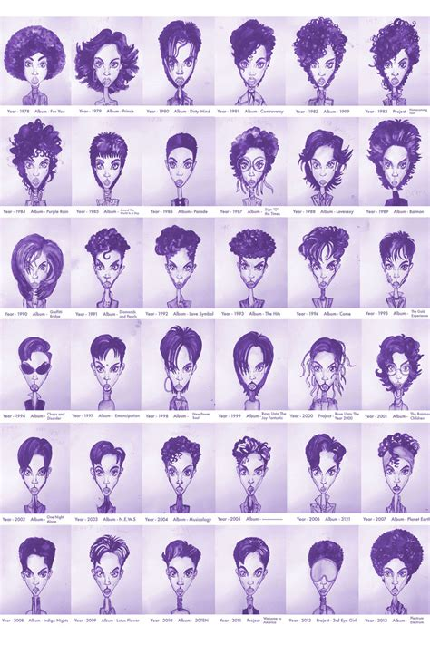 hairstyles and names prince hairstyle timeline chart hypebeast