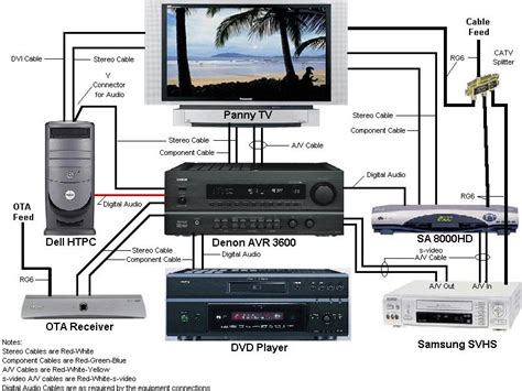 4 best images of home theater tv wiring diagram home