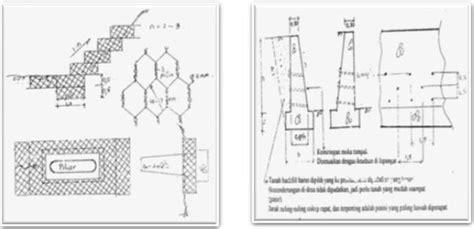civil engginering struktur pelengkap jembatan