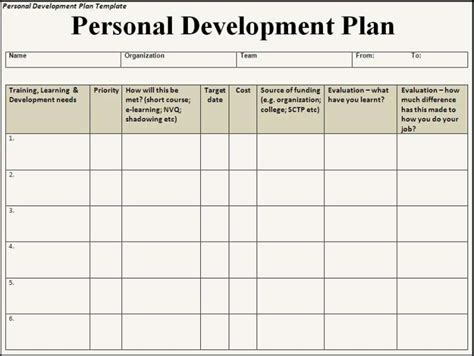 5 year financial plan template unique personal finance excel
