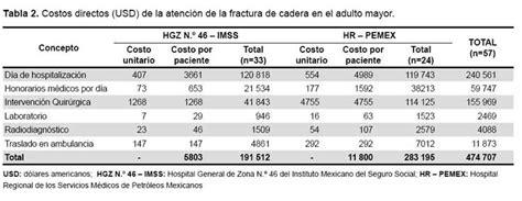 porcentaje incremento pensiones imss 2016 en mexico imss porcentajes imss 2016 newhairstylesformen2014 com