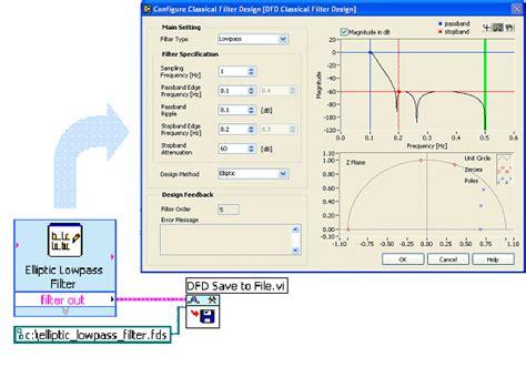 digital pattern generator labview labview dsp
