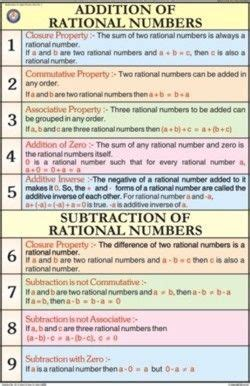 addition  rational numbers chart math interactive notebook
