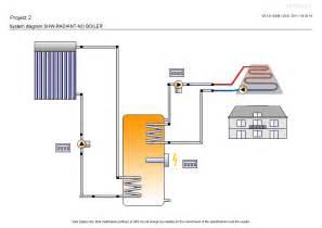 news info how 2 build solar panels