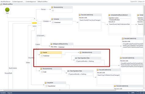 workflow module workflow module including its submodules workflow module