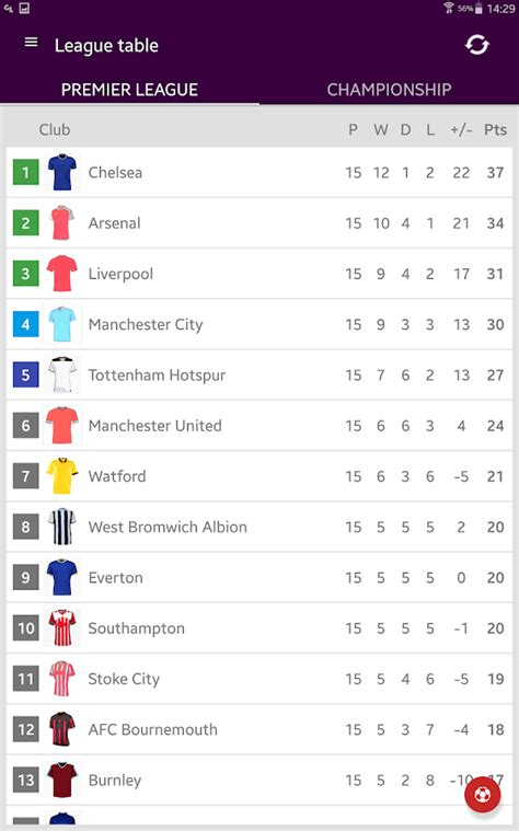 epl results live live scores for premier league 2017 2018 android apps on