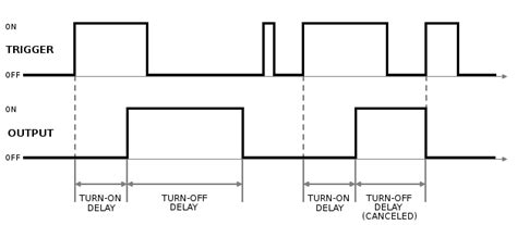 relay timing diagram images how to guide and refrence