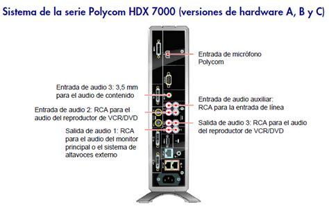 polycom 7000 hdx user manual uploadfone