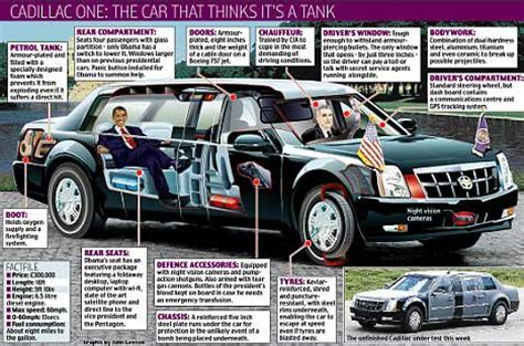 The Beast Auto by President Obama Is Going To Ride The Beast Automotive
