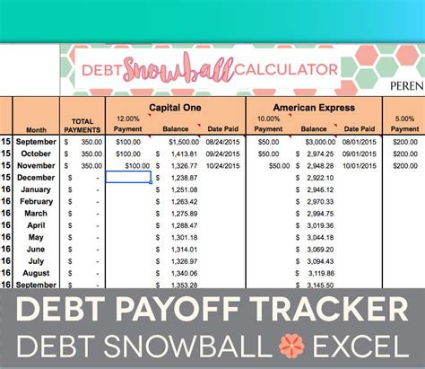 Debt Payoff Spreadsheet Template by Debt Payoff Spreadsheet Debt Snowball Excel Credit Card