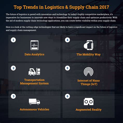 What Is Mba In Logistics And Supply Chain Management by What Is Logistics And Supply Chain Management Pdf Best