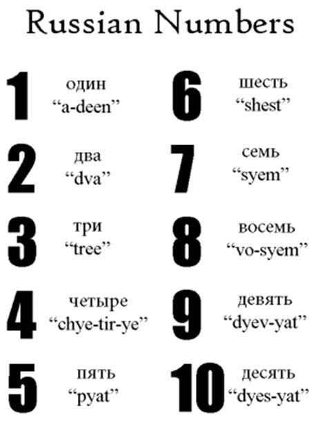 russian for beginners reading and pronunciation in 10 steps with audio material for free basic vocabulary and grammar for everyday situations books russian numbers 1 to 10