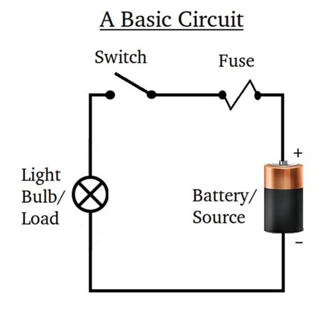 basic electronics learn how a vehicle s electrical