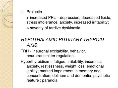 paranoia depression anxiety mood swings predisposing and precipitating factors to mental illness