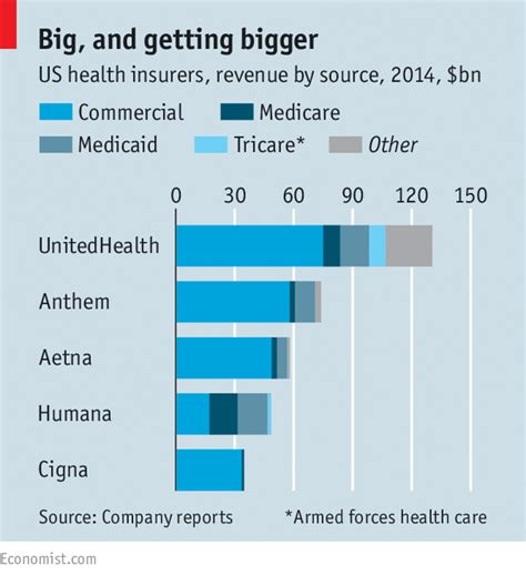 Health Management Mba Canada by Health Insurance Better Together The Economist