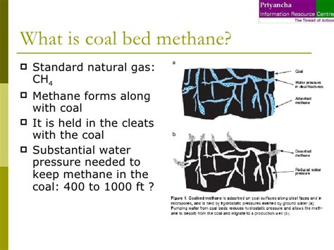 coal bed methane quot impact of coal bed methane mining in korba and raigarh