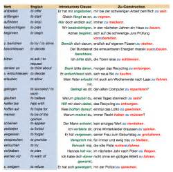 the preposition quot zu quot in german linguaworld in