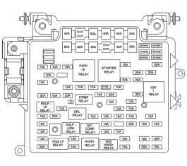 anyone got underhood fuse box diagram ls1tech camaro
