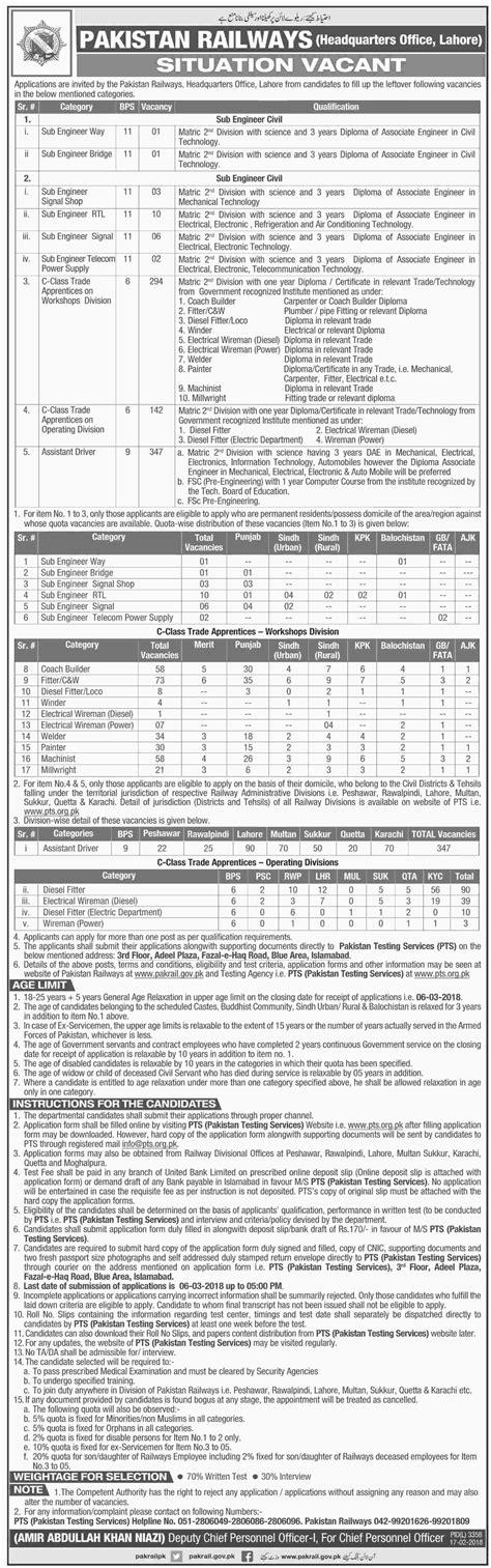 Apply For Railroad Pakistan Railways Sub Engineers 2018 Pts Application