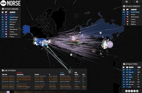 network attack map who s attacking whom realtime attack trackers krebs on