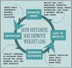 Detox And Mastocytosis by Symptoms Of Histamine Intolerance Do You Flush When You