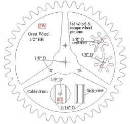 Blueprint Maker Free magazine wooden gear clock scrollsaw frame great wheel gw