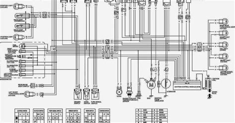 honda revo fi wiring diagrams wiring diagram schemes