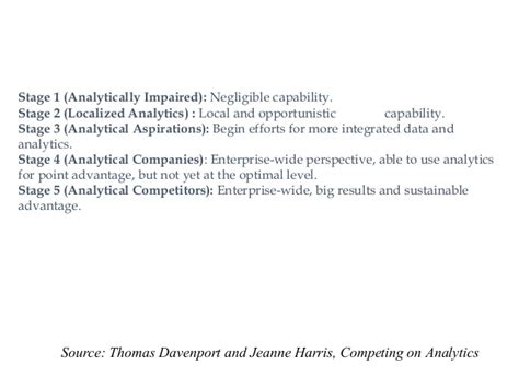 Davenport Mba Requirements by Developing Enterprise Wide Analytical Capability