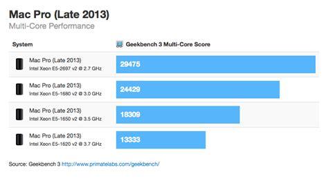 geek bench mac on imac 10 12 sierra full software geekbench 4 2 0 get