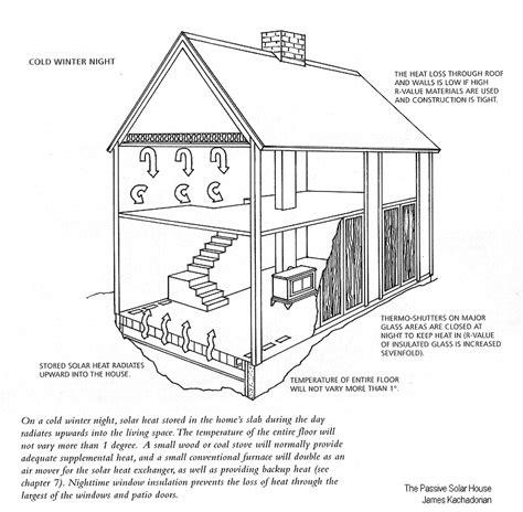 passive solar home design concepts james kachadorian s passive solar house