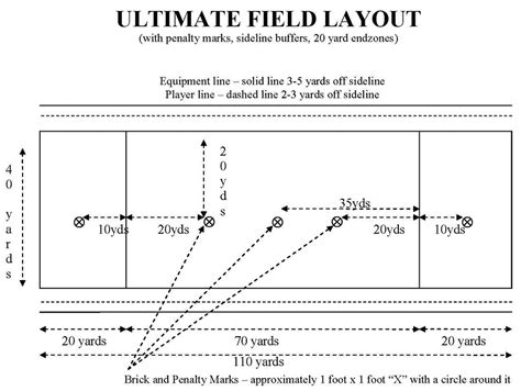 ultimate field layout td manual play usa ultimate