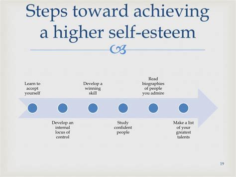 self achieve lasting self with positive thinking unconditional confidence and unshakeable self esteem books ppt self concept and self esteem in human relations