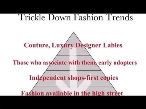 Fashion Perspective Model Debate Its Not All Fashions Fault Second City Style Fashion by Trickle Fashion Trends Fashion Design For Beginners